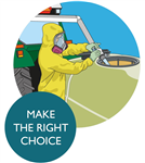 Pesticides - Safe practices and personal protective equipment (PPE)